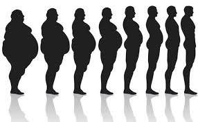 παχυσαρκια, παιδική παχυσαρκία, οικονομική κρίση και παχυσαρκία
