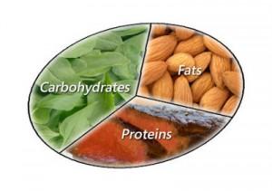 protein-idatanthrakas-lipos